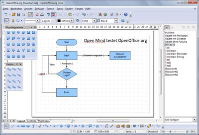 OpenOffice.org Draw erstellt auch Flussdiagramme