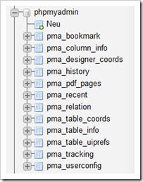 Tabellen der Datenbank phpmyadmin