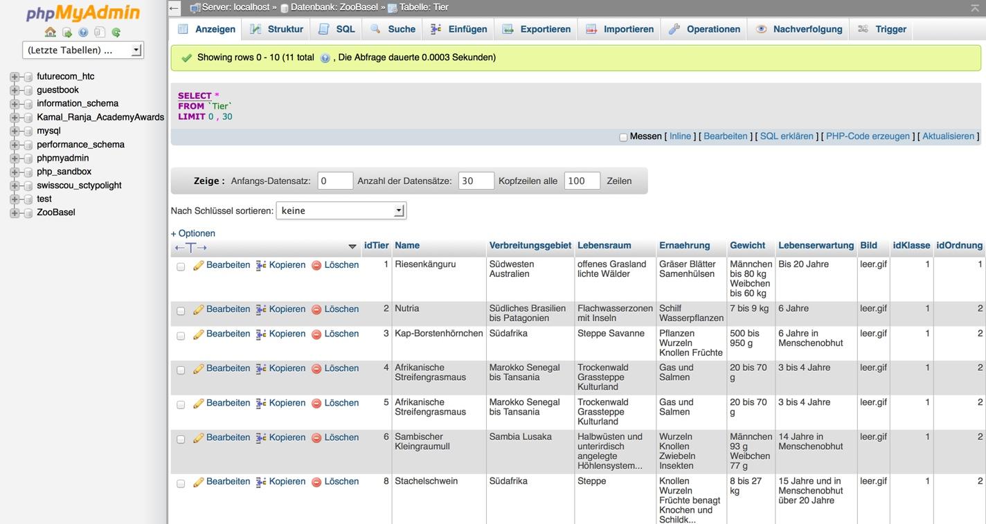 phpMyAdmin: Diverse sinnvolle Zusatzfunktionen sind standardmässig nicht verfügbar